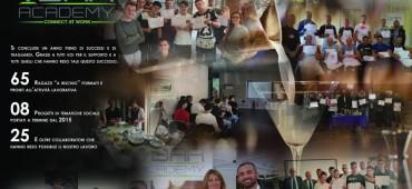 iBar Academy, Formazione, Obiettivi, Promozione Sociale, Catering, Lavoro